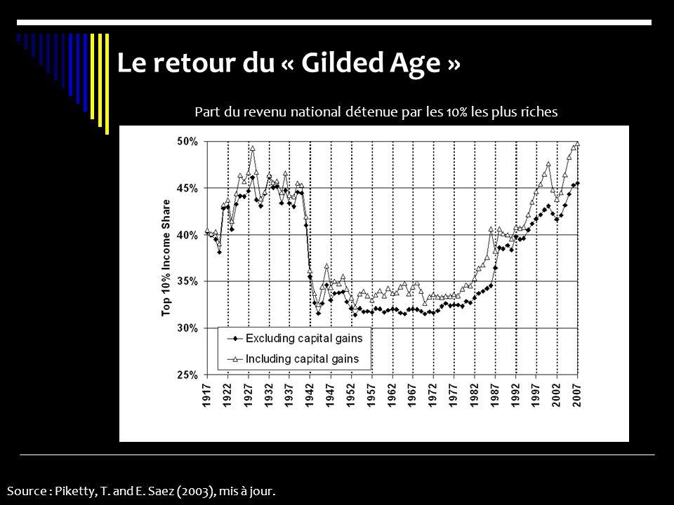 Source : Piketty, T.and E. Saez (2003), Kugman (2008).
