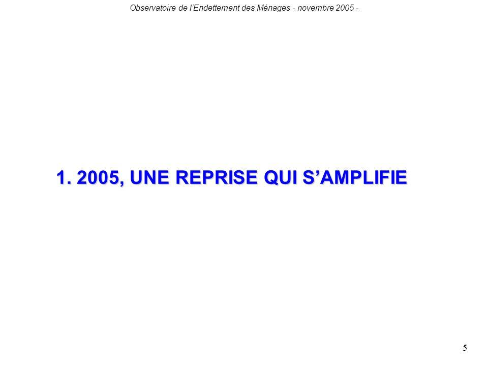 Observatoire de lEndettement des Ménages - novembre 2005 - 5 1. 2005, UNE REPRISE QUI SAMPLIFIE