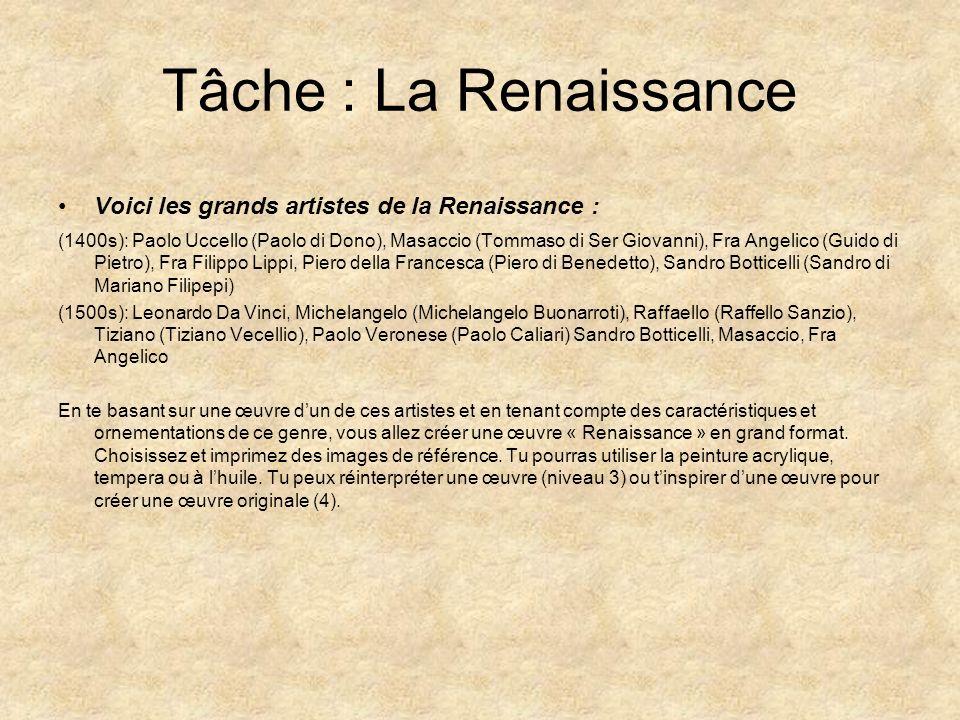 Tâche : La Renaissance Voici les grands artistes de la Renaissance : (1400s): Paolo Uccello (Paolo di Dono), Masaccio (Tommaso di Ser Giovanni), Fra A