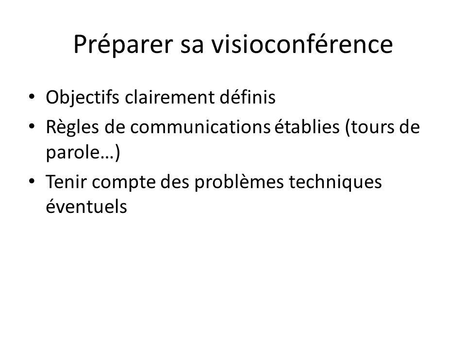 Préparer sa visioconférence Objectifs clairement définis Règles de communications établies (tours de parole…) Tenir compte des problèmes techniques év