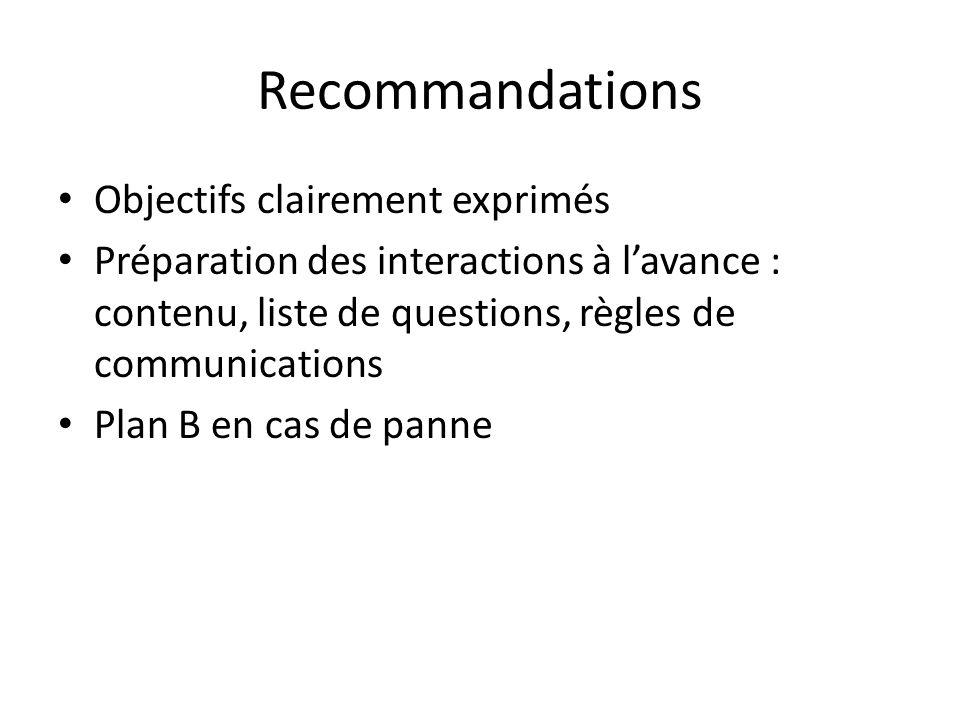 Recommandations Objectifs clairement exprimés Préparation des interactions à lavance : contenu, liste de questions, règles de communications Plan B en