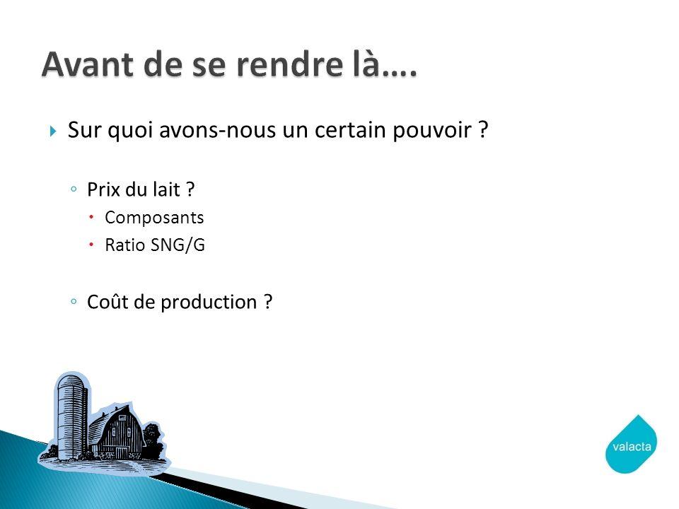 Sur quoi avons-nous un certain pouvoir ? Prix du lait ? Composants Ratio SNG/G Coût de production ?