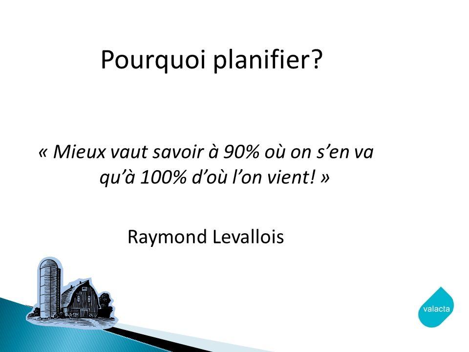 Pourquoi planifier? « Mieux vaut savoir à 90% où on sen va quà 100% doù lon vient! » Raymond Levallois