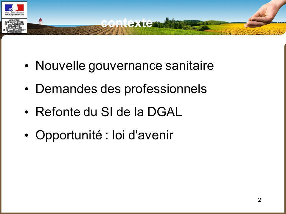 2 contexte Nouvelle gouvernance sanitaire Demandes des professionnels Refonte du SI de la DGAL Opportunité : loi d avenir