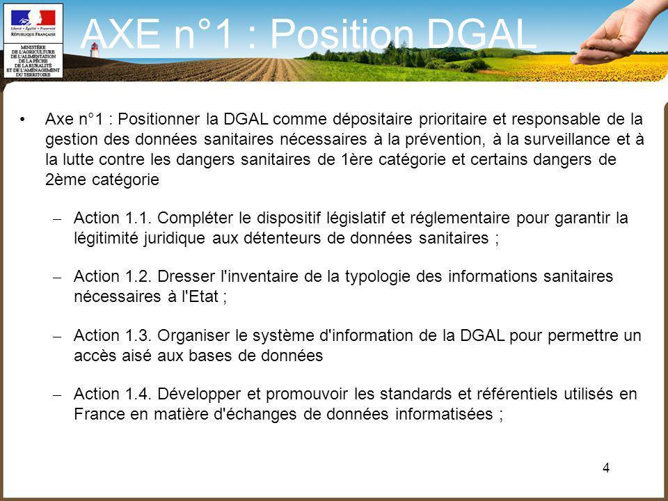 4 AXE n°1 : Position DGAL Axe n°1 : Positionner la DGAL comme dépositaire prioritaire et responsable de la gestion des données sanitaires nécessaires à la prévention, à la surveillance et à la lutte contre les dangers sanitaires de 1ère catégorie et certains dangers de 2ème catégorie – Action 1.1.