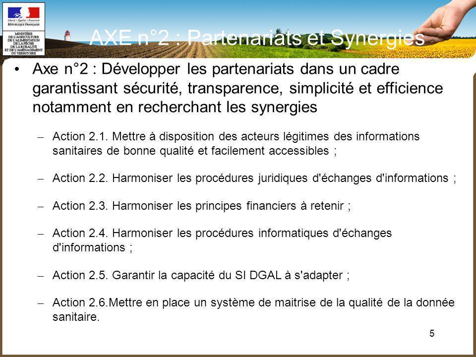 5 AXE n°2 : Partenariats et Synergies Axe n°2 : Développer les partenariats dans un cadre garantissant sécurité, transparence, simplicité et efficience notamment en recherchant les synergies – Action 2.1.