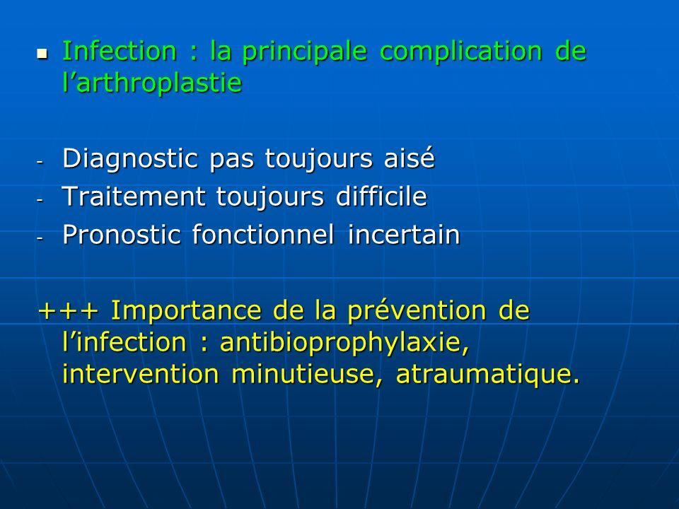 Infection : la principale complication de larthroplastie Infection : la principale complication de larthroplastie - Diagnostic pas toujours aisé - Tra