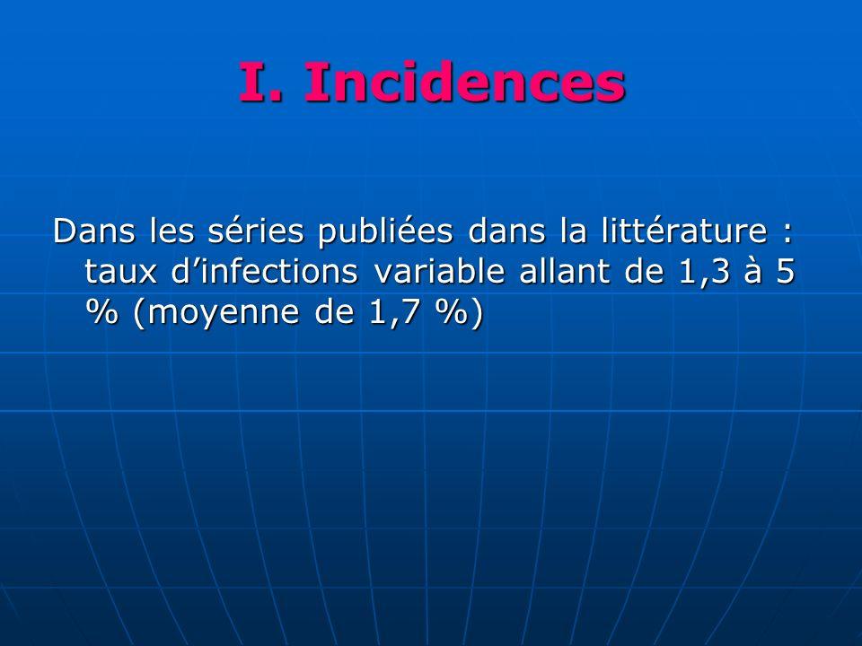 I. Incidences Dans les séries publiées dans la littérature : taux dinfections variable allant de 1,3 à 5 % (moyenne de 1,7 %)