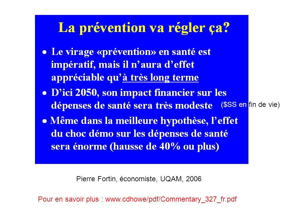 Pierre Fortin, économiste, UQAM, 2006 Pour en savoir plus : www.cdhowe/pdf/Commentary_327_fr.pdf ($SS en fin de vie)
