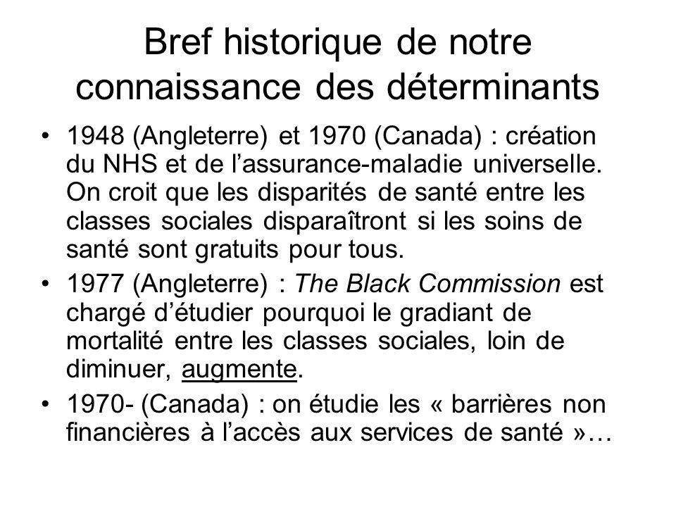 Bref historique de notre connaissance des déterminants 1948 (Angleterre) et 1970 (Canada) : création du NHS et de lassurance-maladie universelle. On c
