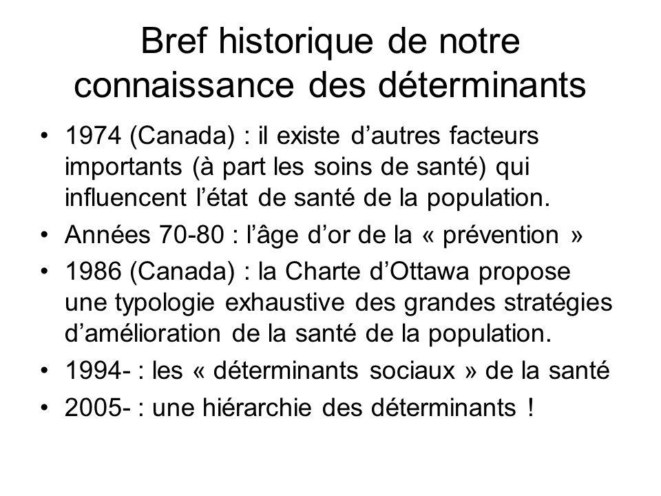 Bref historique de notre connaissance des déterminants 1974 (Canada) : il existe dautres facteurs importants (à part les soins de santé) qui influence