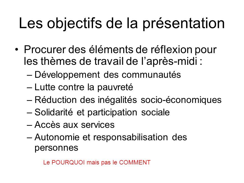 Les objectifs de la présentation Procurer des éléments de réflexion pour les thèmes de travail de laprès-midi : –Développement des communautés –Lutte