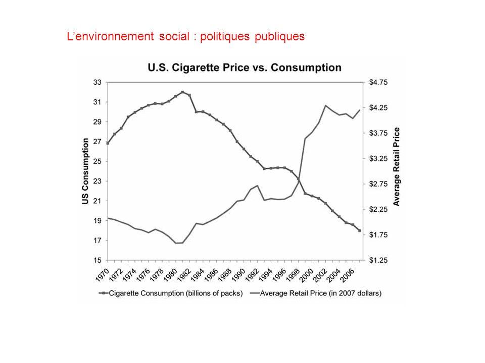 Lenvironnement social : politiques publiques
