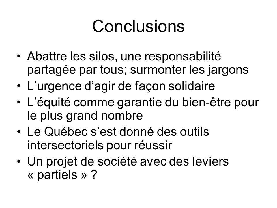 Conclusions Abattre les silos, une responsabilité partagée par tous; surmonter les jargons Lurgence dagir de façon solidaire Léquité comme garantie du