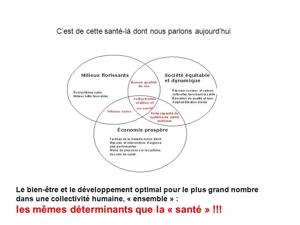 Le bien-être et le développement optimal pour le plus grand nombre dans une collectivité humaine, « ensemble » : les mêmes déterminants que la « santé