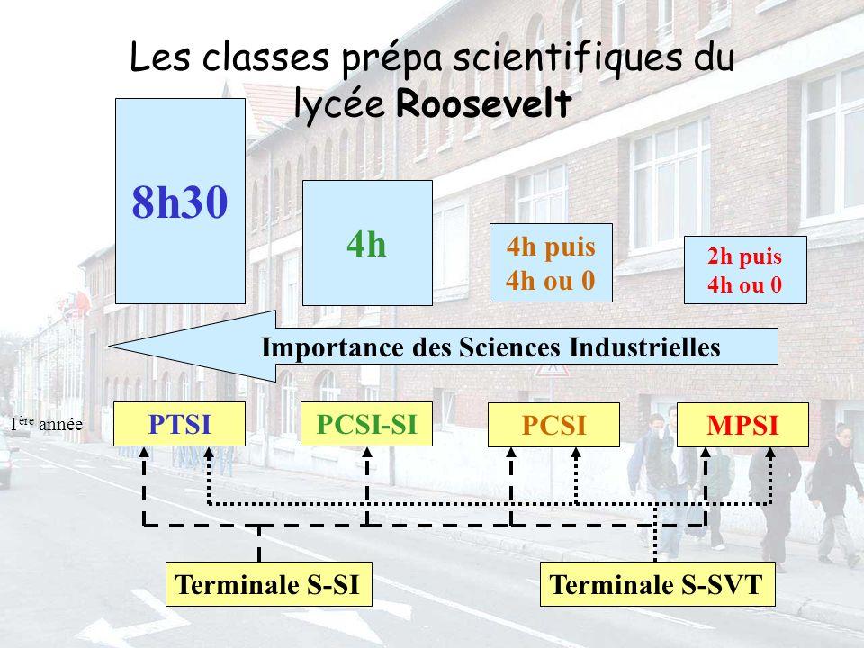 Les classes prépa scientifiques du lycée Roosevelt Terminale S-SVTTerminale S-SI Importance des Sciences Industrielles 8h30 4h 4h puis 4h ou 0 2h puis 4h ou 0 PCSI-SI PCSI PTSI MPSI 1 ère année