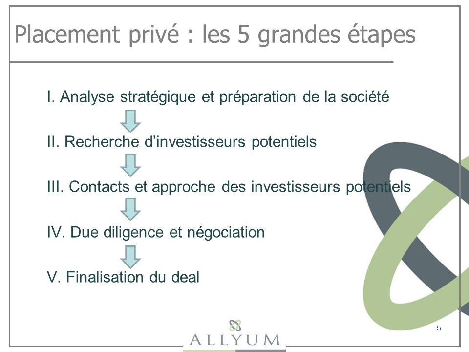 Placement privé : les 5 grandes étapes 5 I. Analyse stratégique et préparation de la société II. Recherche dinvestisseurs potentiels III. Contacts et