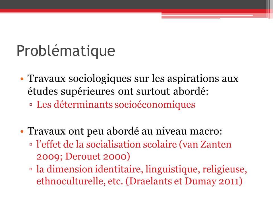 Problématique Travaux sociologiques sur les aspirations aux études supérieures ont surtout abordé: Les déterminants socioéconomiques Travaux ont peu a
