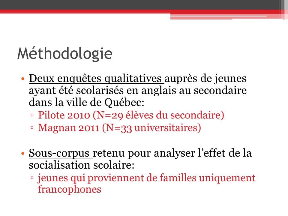 Méthodologie Deux enquêtes qualitatives auprès de jeunes ayant été scolarisés en anglais au secondaire dans la ville de Québec: Pilote 2010 (N=29 élèv