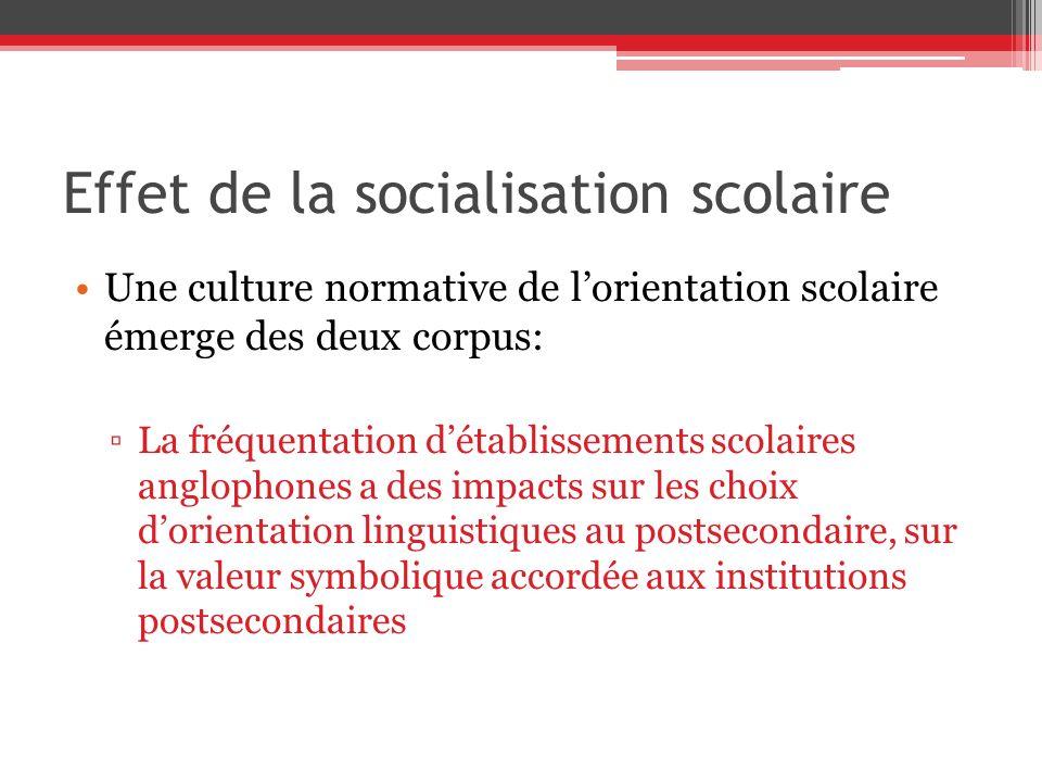 Effet de la socialisation scolaire Une culture normative de lorientation scolaire émerge des deux corpus: La fréquentation détablissements scolaires a