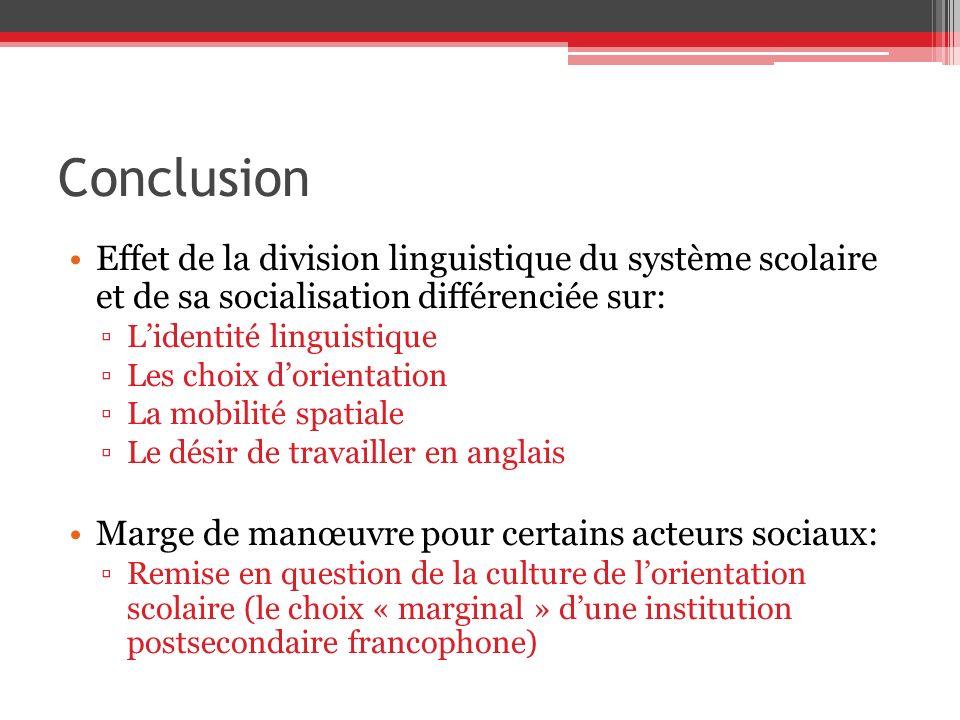 Conclusion Effet de la division linguistique du système scolaire et de sa socialisation différenciée sur: Lidentité linguistique Les choix dorientatio