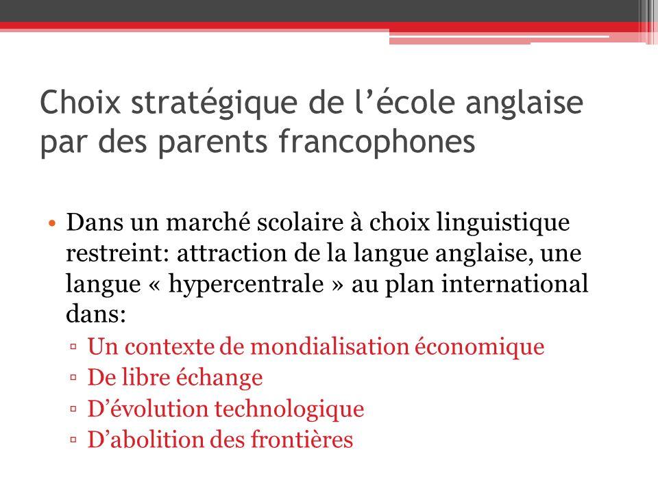 Choix stratégique de lécole anglaise par des parents francophones Dans un marché scolaire à choix linguistique restreint: attraction de la langue angl