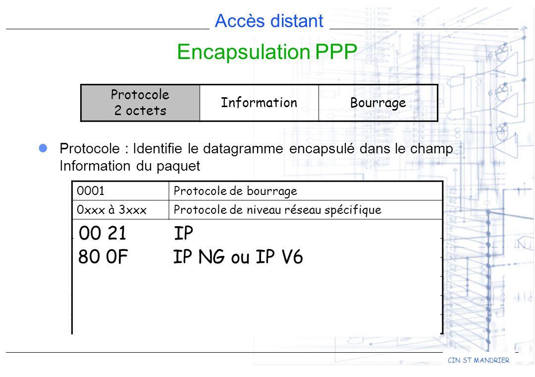 Accès distant CIN ST MANDRIER Protocole : Identifie le datagramme encapsulé dans le champ Information du paquet Encapsulation PPP Protocole 2 octets I