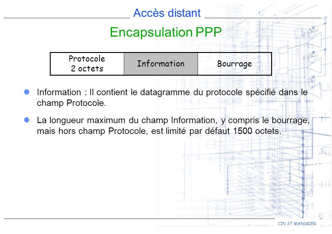 Accès distant CIN ST MANDRIER Information : Il contient le datagramme du protocole spécifié dans le champ Protocole. La longueur maximum du champ Info