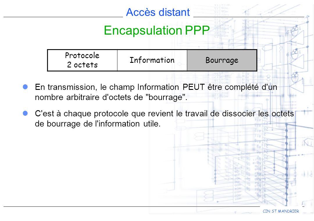 Accès distant CIN ST MANDRIER En transmission, le champ Information PEUT être complété d'un nombre arbitraire d'octets de