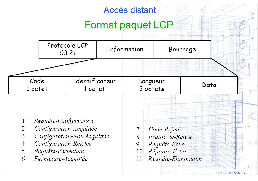 Accès distant CIN ST MANDRIER Format paquet LCP Protocole LCP C0 21 InformationBourrage Longueur 2 octets Data Identificateur 1 octet Code 1 octet 7Co