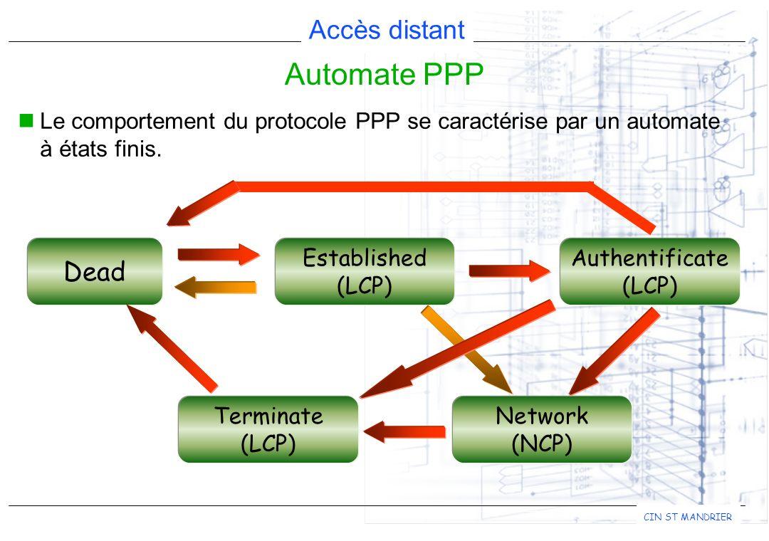 Accès distant CIN ST MANDRIER Automate PPP Le comportement du protocole PPP se caractérise par un automate à états finis. Established (LCP) Authentifi