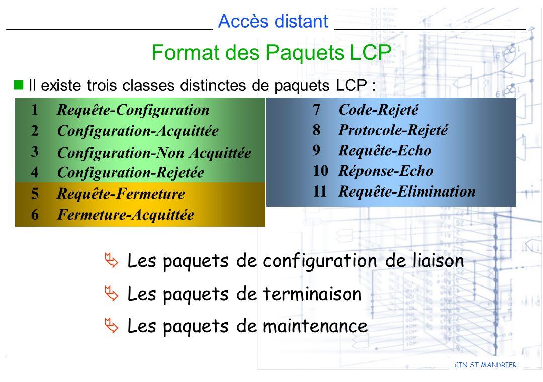 Accès distant CIN ST MANDRIER Requête-Configuration Il existe trois classes distinctes de paquets LCP : Format des Paquets LCP 7Code-Rejeté 8Protocole