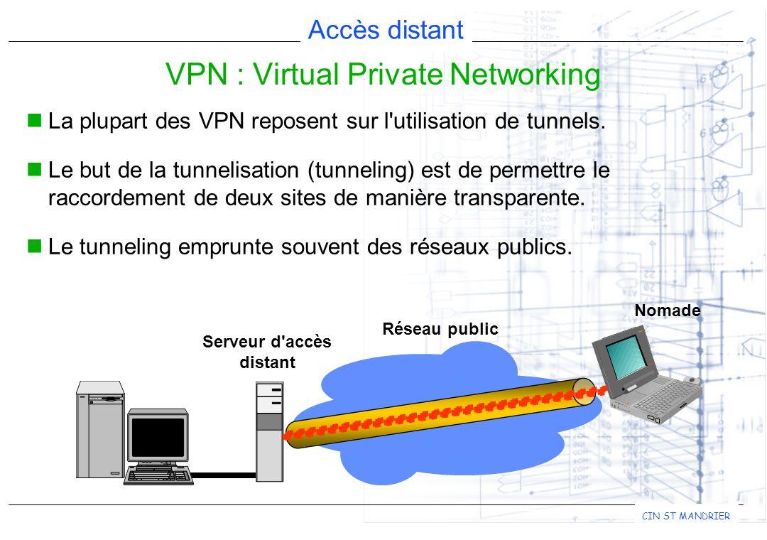 Accès distant CIN ST MANDRIER Serveur d'accès distant Réseau public Nomade La plupart des VPN reposent sur l'utilisation de tunnels. Le but de la tunn