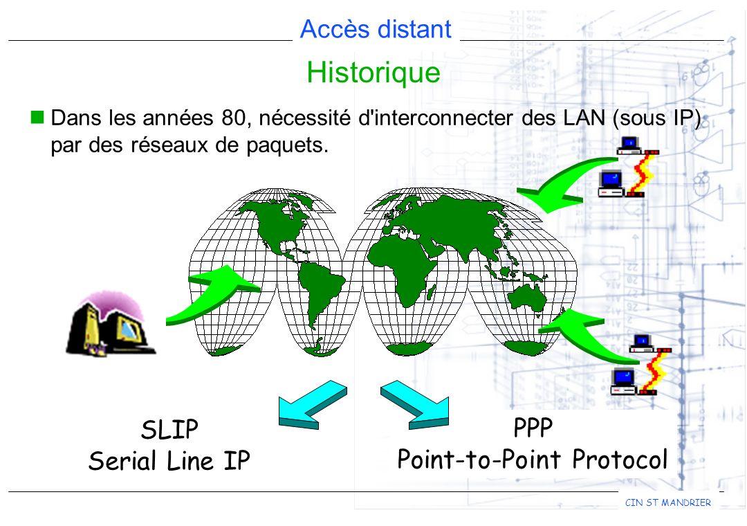 Accès distant CIN ST MANDRIER Dans les années 80, nécessité d'interconnecter des LAN (sous IP) par des réseaux de paquets. Historique SLIP Serial Line