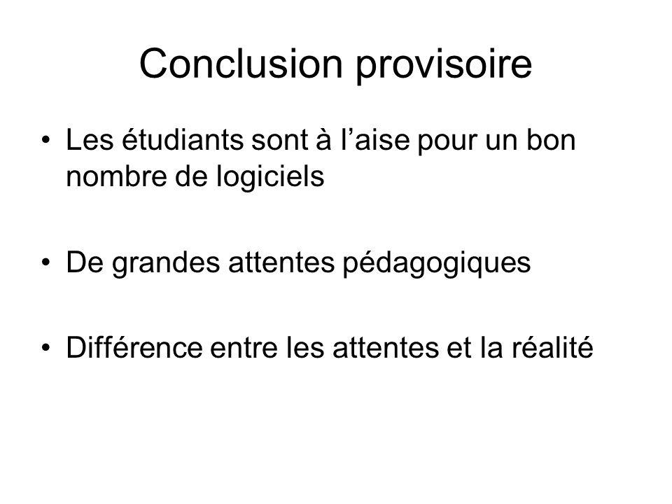 Conclusion provisoire Les étudiants sont à laise pour un bon nombre de logiciels De grandes attentes pédagogiques Différence entre les attentes et la réalité