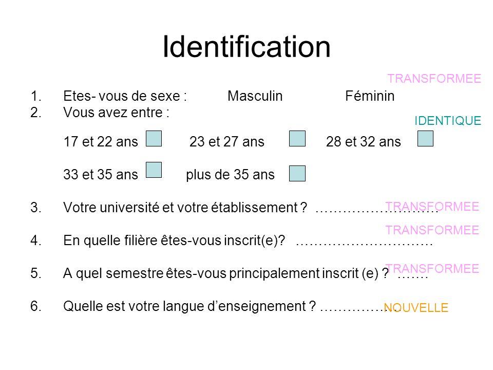Identification 1.Etes- vous de sexe :Masculin Féminin 2.Vous avez entre : 17 et 22 ans 23 et 27 ans28 et 32 ans 33 et 35 ans plus de 35 ans 3.Votre université et votre établissement .