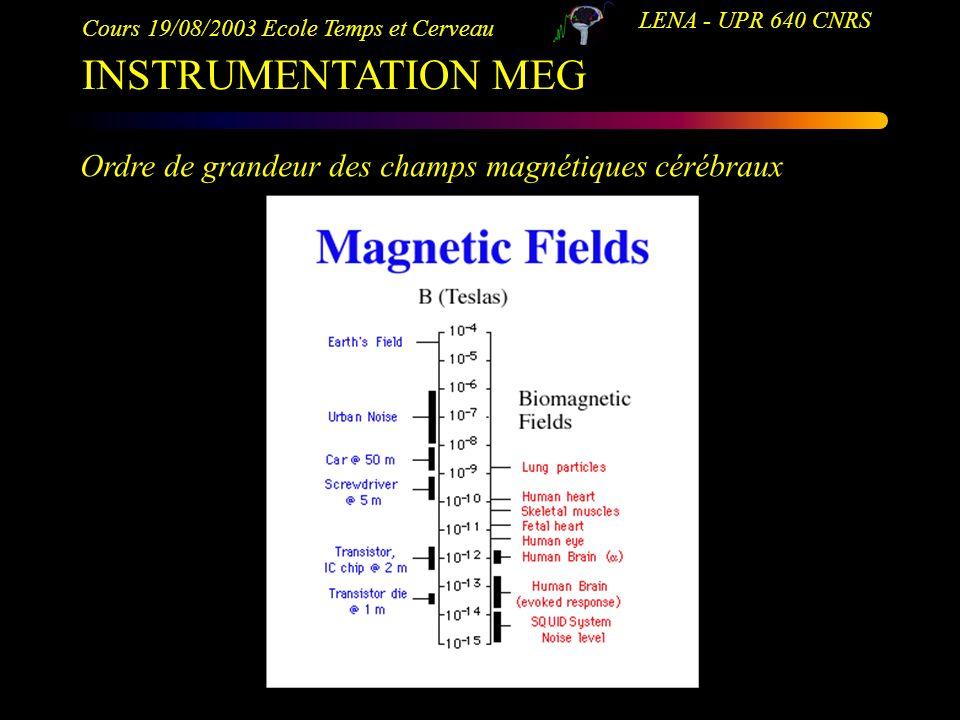 Cours 19/08/2003 Ecole Temps et Cerveau LENA - UPR 640 CNRS INSTRUMENTATION MEG Ordre de grandeur des champs magnétiques cérébraux