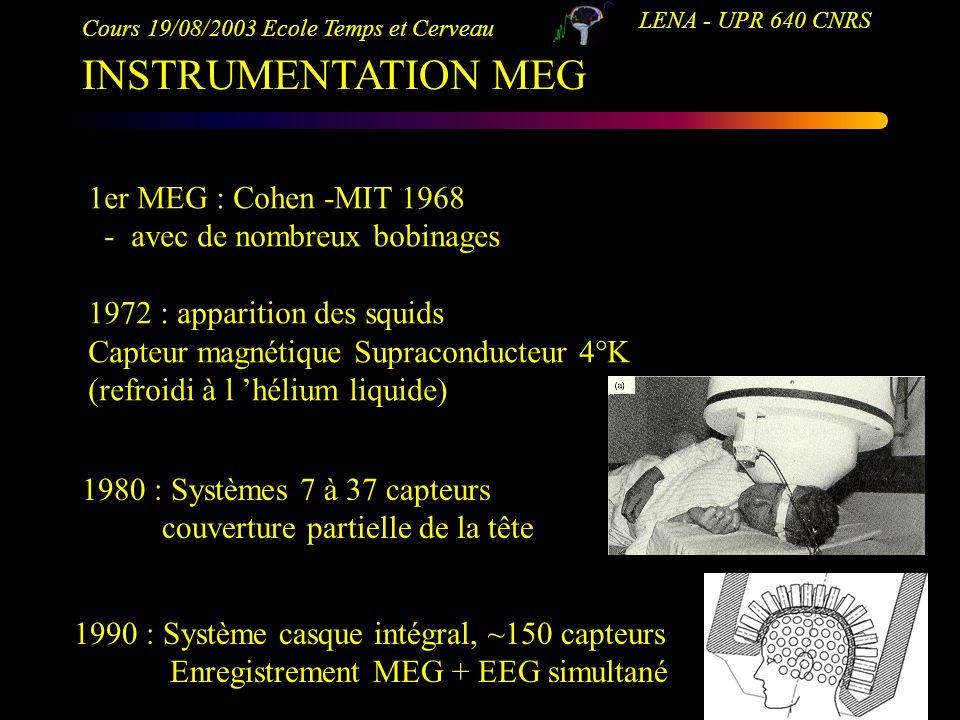 Cours 19/08/2003 Ecole Temps et Cerveau LENA - UPR 640 CNRS INSTRUMENTATION MEG 1er MEG : Cohen -MIT 1968 - avec de nombreux bobinages 1972 : appariti