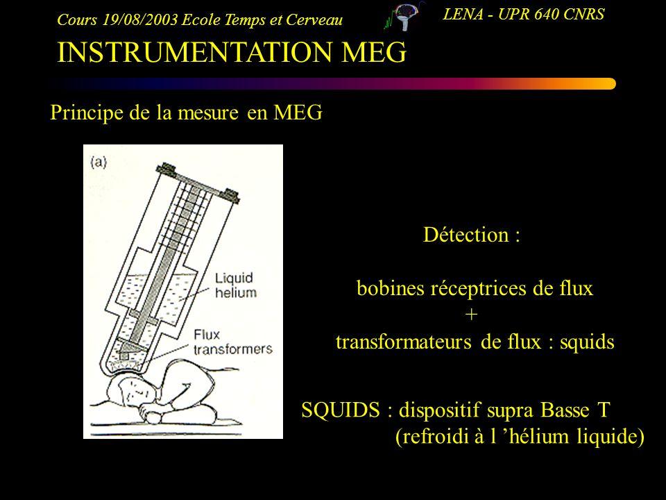 Cours 19/08/2003 Ecole Temps et Cerveau LENA - UPR 640 CNRS INSTRUMENTATION MEG Principe de la mesure en MEG Détection : bobines réceptrices de flux +