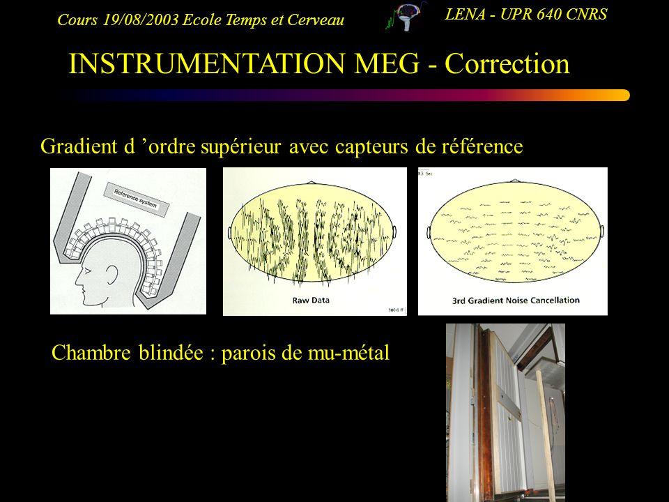 Cours 19/08/2003 Ecole Temps et Cerveau LENA - UPR 640 CNRS INSTRUMENTATION MEG - Correction Chambre blindée : parois de mu-métal Gradient d ordre sup