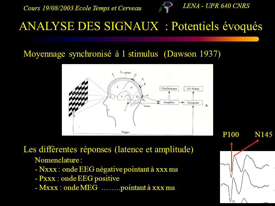 Cours 19/08/2003 Ecole Temps et Cerveau LENA - UPR 640 CNRS ANALYSE DES SIGNAUX : Potentiels évoqués Moyennage synchronisé à 1 stimulus (Dawson 1937)