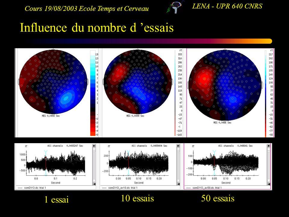 Cours 19/08/2003 Ecole Temps et Cerveau LENA - UPR 640 CNRS Influence du nombre d essais 1 essai 10 essais50 essais