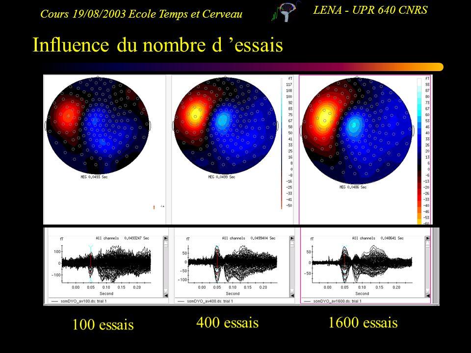 Cours 19/08/2003 Ecole Temps et Cerveau LENA - UPR 640 CNRS Influence du nombre d essais 100 essais 400 essais1600 essais