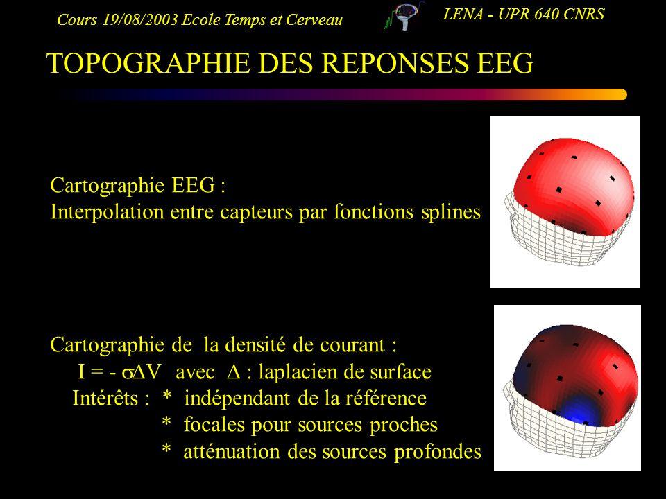 Cours 19/08/2003 Ecole Temps et Cerveau LENA - UPR 640 CNRS TOPOGRAPHIE DES REPONSES EEG Cartographie EEG : Interpolation entre capteurs par fonctions