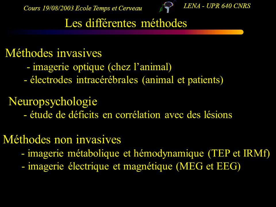 Cours 19/08/2003 Ecole Temps et Cerveau LENA - UPR 640 CNRS Les différentes méthodes Méthodes invasives - imagerie optique (chez lanimal) - électrodes