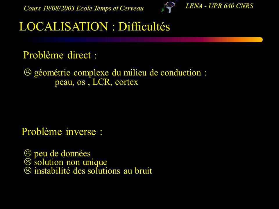 Cours 19/08/2003 Ecole Temps et Cerveau LENA - UPR 640 CNRS LOCALISATION : Difficultés Problème direct : géométrie complexe du milieu de conduction :