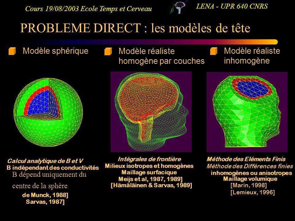 Cours 19/08/2003 Ecole Temps et Cerveau LENA - UPR 640 CNRS PROBLEME DIRECT : les modèles de tête Modèle sphérique Modèle réaliste homogène par couche