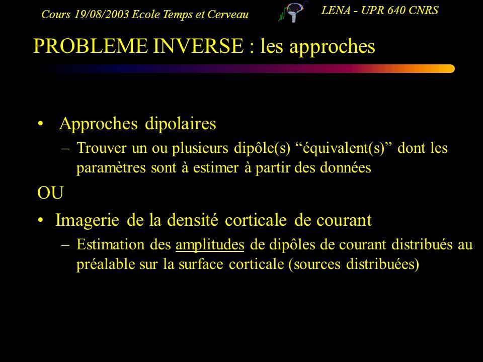 Cours 19/08/2003 Ecole Temps et Cerveau LENA - UPR 640 CNRS Approches dipolaires –Trouver un ou plusieurs dipôle(s) équivalent(s) dont les paramètres