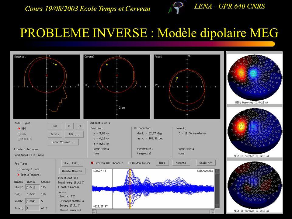 Cours 19/08/2003 Ecole Temps et Cerveau LENA - UPR 640 CNRS PROBLEME INVERSE : Modèle dipolaire MEG