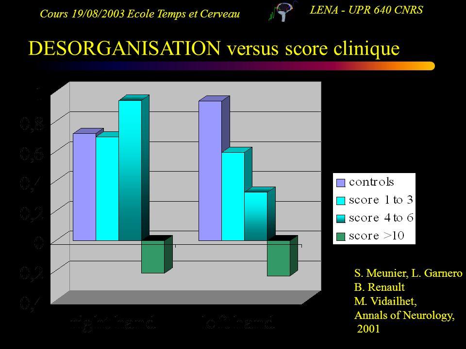 Cours 19/08/2003 Ecole Temps et Cerveau LENA - UPR 640 CNRS DESORGANISATION versus score clinique S. Meunier, L. Garnero B. Renault M. Vidailhet, Anna